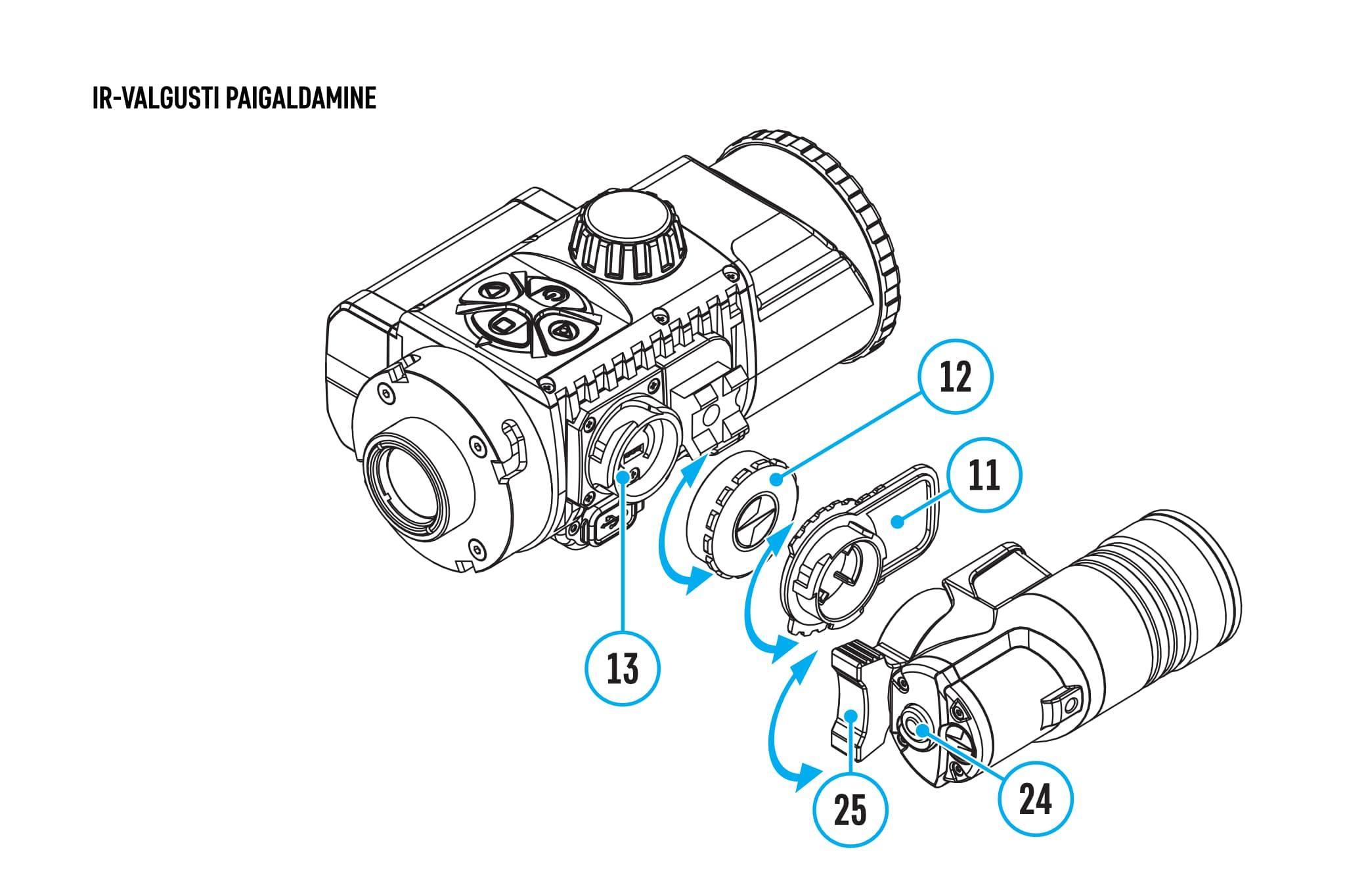 Pulsar Forward FN455 IR-valgusti